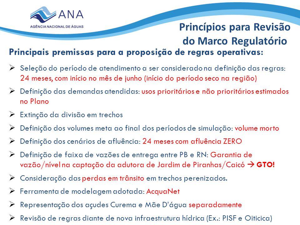 Princípios para Revisão do Marco Regulatório Principais premissas para a proposição de regras operativas:  Seleção do período de atendimento a ser co