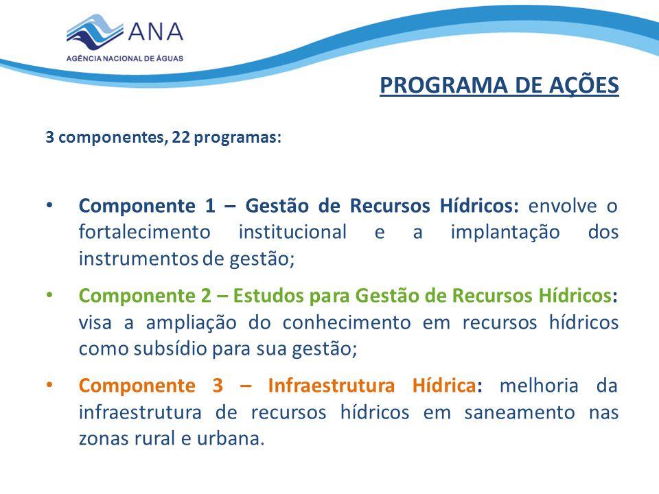 3 componentes, 22 programas: Componente 1 – Gestão de Recursos Hídricos: envolve o fortalecimento institucional e a implantação dos instrumentos de ge