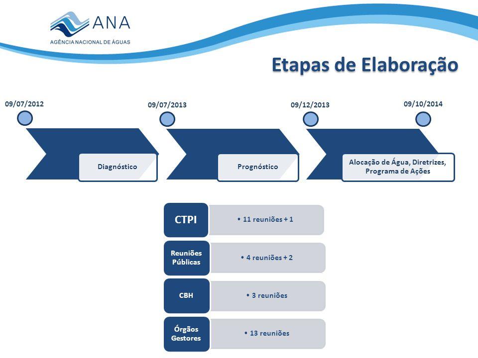 Etapas de Elaboração Diagnóstico Prognóstico Alocação de Água, Diretrizes, Programa de Ações 11 reuniões + 1 CTPI 4 reuniões + 2 Reuniões Públicas 3 r