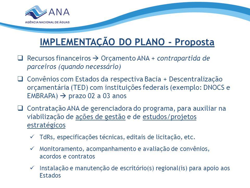 IMPLEMENTAÇÃO DO PLANO - Proposta  Recursos financeiros  Orçamento ANA + contrapartida de parceiros (quando necessário)  Convênios com Estados da r