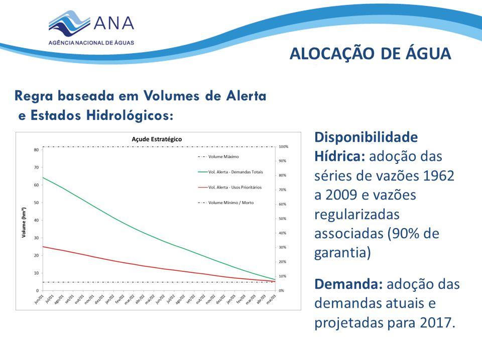 Regra baseada em Volumes de Alerta e Estados Hidrológicos: ALOCAÇÃO DE ÁGUA Disponibilidade Hídrica: adoção das séries de vazões 1962 a 2009 e vazões