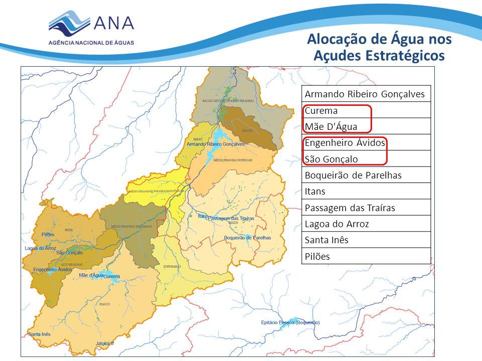 Alocação de Água nos Açudes Estratégicos Curvas Guia de Níveis de Alerta – Açude Santa Inês (*situação mais confortável) Cenário Atual DemandasVolume de AlertaCota Equivalente (m³/s)(Hm³)(m) Usos Prioritários 0,0057,089,51 Demanda Total 0,08613,694,08 Prioritários + 70% restante 0,06612,093,10 Prioritários + 50% restante 0,04610,492,07