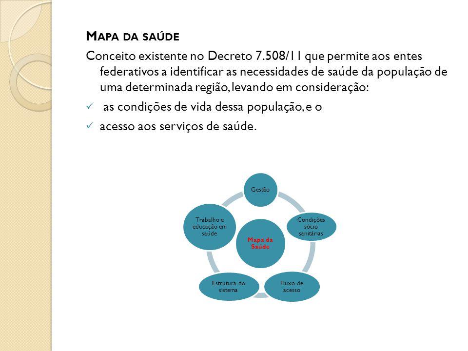 M APA DA SAÚDE Conceito existente no Decreto 7.508/11 que permite aos entes federativos a identificar as necessidades de saúde da população de uma det