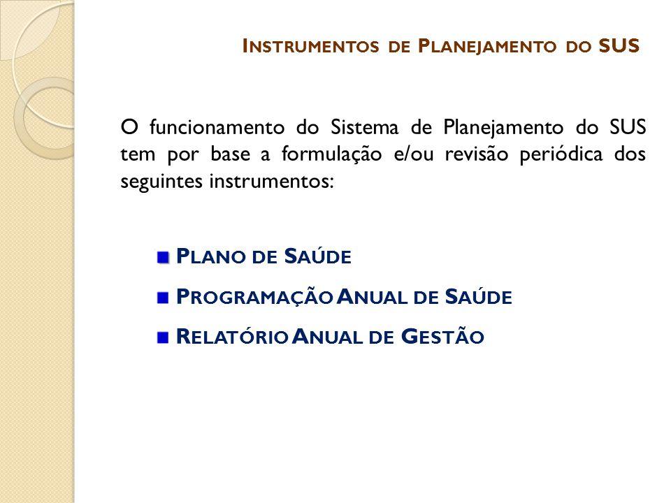 I NSTRUMENTOS DE P LANEJAMENTO DO SUS O funcionamento do Sistema de Planejamento do SUS tem por base a formulação e/ou revisão periódica dos seguintes