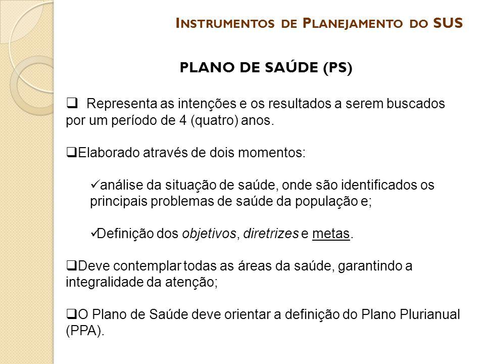 I NSTRUMENTOS DE P LANEJAMENTO DO SUS PLANO DE SAÚDE (PS)  Representa as intenções e os resultados a serem buscados por um período de 4 (quatro) anos