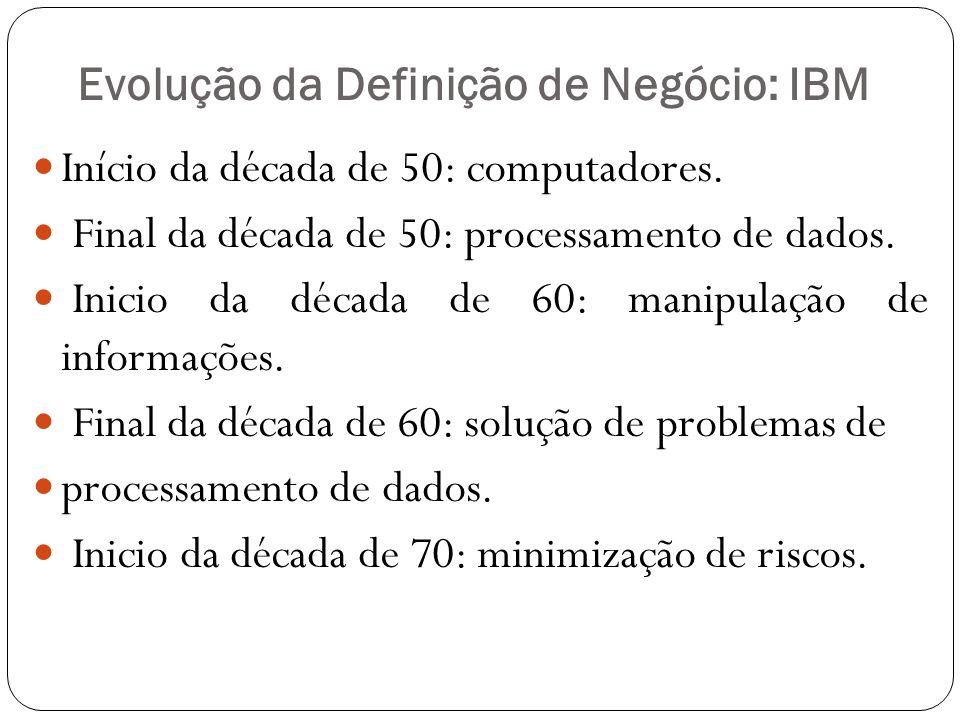 Evolução da Definição de Negócio: IBM Início da década de 50: computadores.
