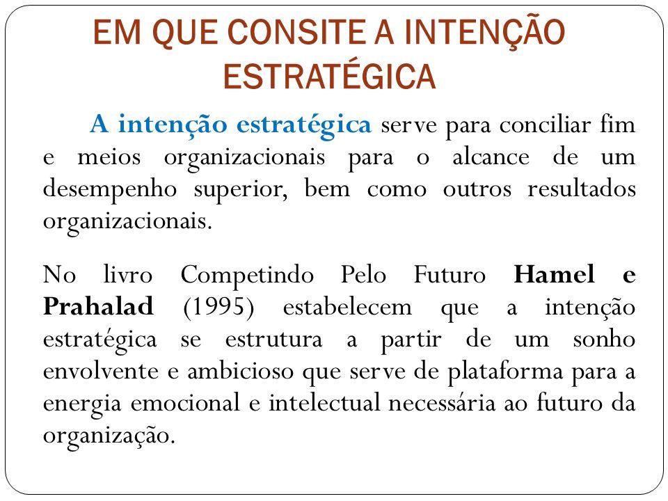 EM QUE CONSITE A INTENÇÃO ESTRATÉGICA A intenção estratégica serve para conciliar fim e meios organizacionais para o alcance de um desempenho superior, bem como outros resultados organizacionais.