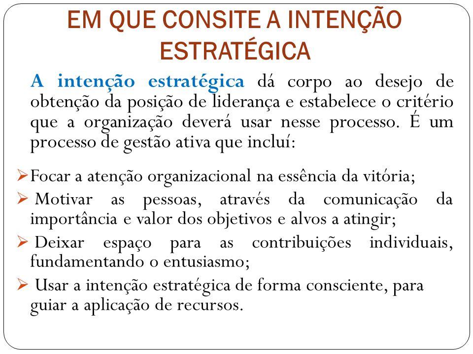 EM QUE CONSITE A INTENÇÃO ESTRATÉGICA A intenção estratégica dá corpo ao desejo de obtenção da posição de liderança e estabelece o critério que a organização deverá usar nesse processo.