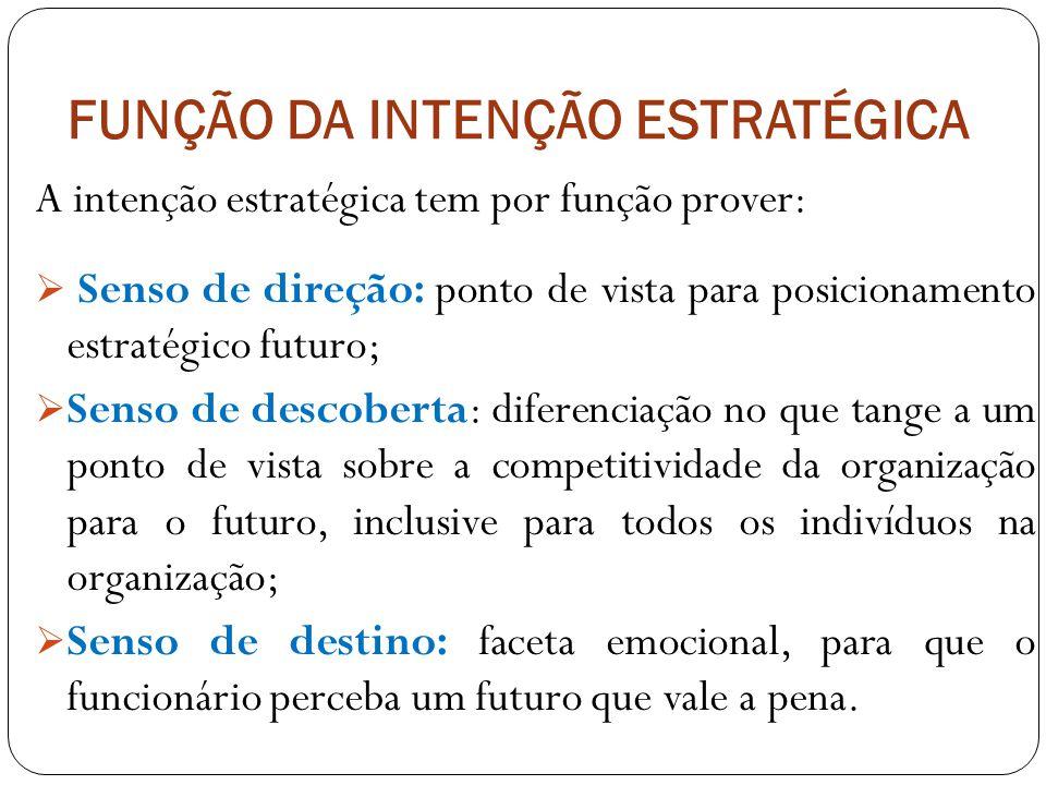 FUNÇÃO DA INTENÇÃO ESTRATÉGICA A intenção estratégica tem por função prover:  Senso de direção: ponto de vista para posicionamento estratégico futuro;  Senso de descoberta: diferenciação no que tange a um ponto de vista sobre a competitividade da organização para o futuro, inclusive para todos os indivíduos na organização;  Senso de destino: faceta emocional, para que o funcionário perceba um futuro que vale a pena.