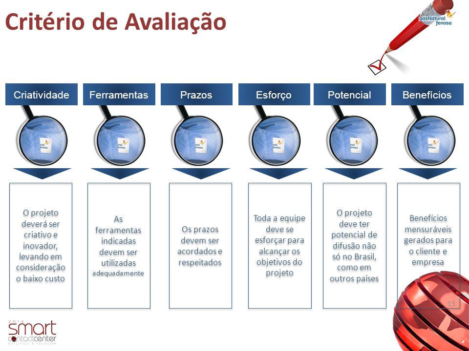 Critério de Avaliação 13 CriatividadeFerramentasPrazosEsforçoPotencialBenefícios O projeto deverá ser criativo e inovador, levando em consideração o b
