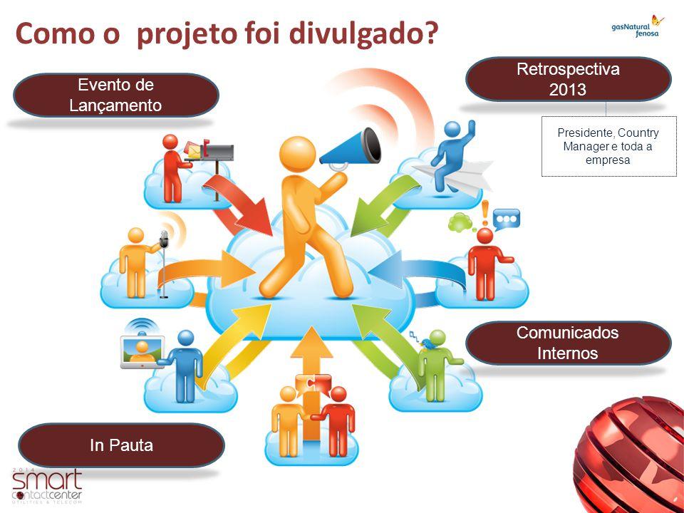 Como o projeto foi divulgado? Presidente, Country Manager e toda a empresa Retrospectiva 2013 Comunicados Internos Evento de Lançamento In Pauta