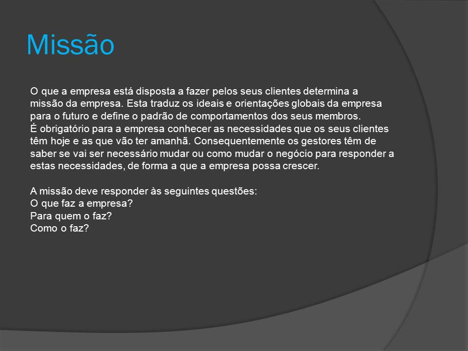 Missão O que a empresa está disposta a fazer pelos seus clientes determina a missão da empresa.