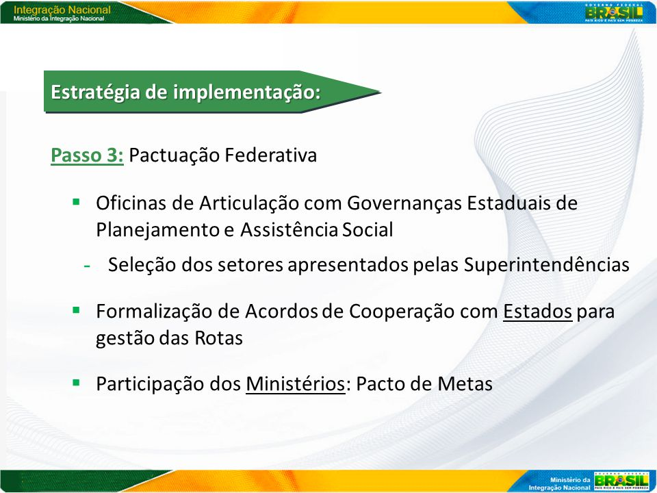 Passo 3: Pactuação Federativa  Oficinas de Articulação com Governanças Estaduais de Planejamento e Assistência Social - Seleção dos setores apresenta