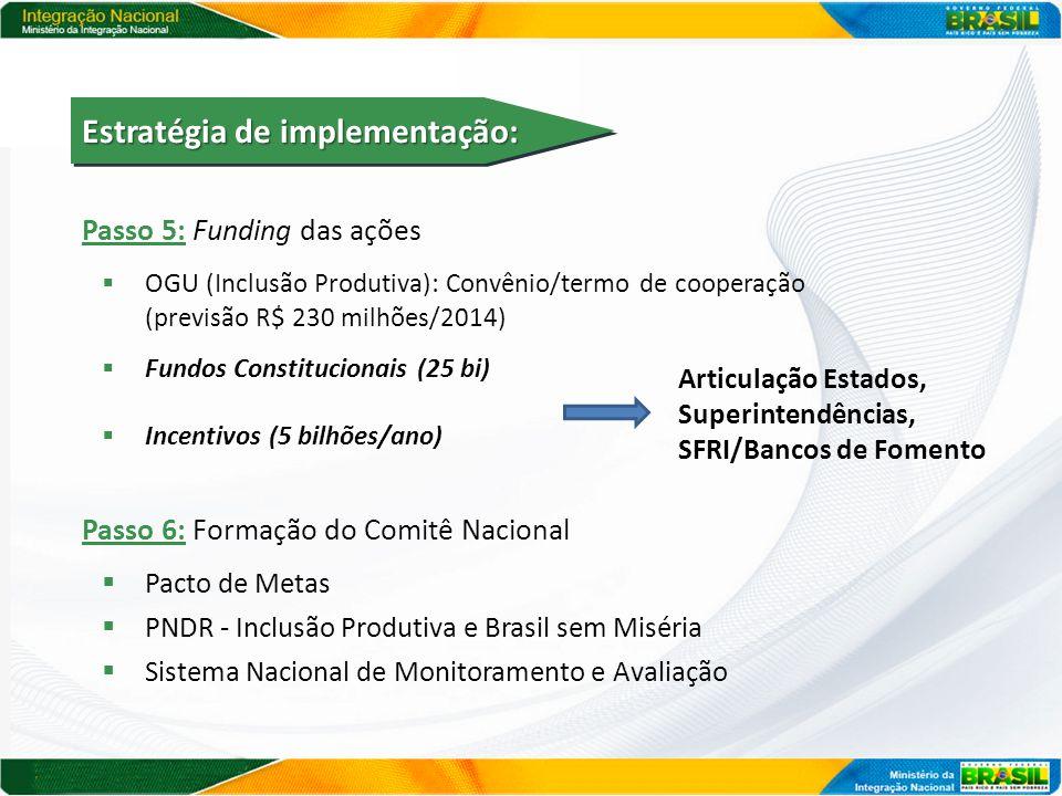 Estratégia de implementação: Passo 5: Funding das ações  OGU (Inclusão Produtiva): Convênio/termo de cooperação (previsão R$ 230 milhões/2014)  Fund