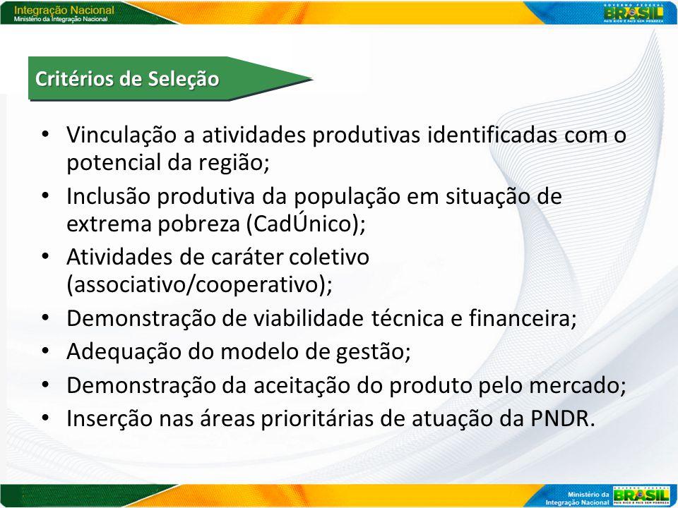 Vinculação a atividades produtivas identificadas com o potencial da região; Inclusão produtiva da população em situação de extrema pobreza (CadÚnico);