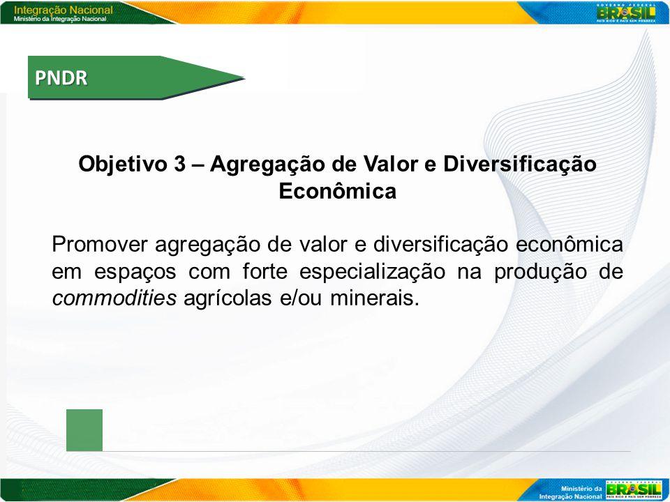 PNDRPNDR Objetivo 3 – Agregação de Valor e Diversificação Econômica Promover agregação de valor e diversificação econômica em espaços com forte especi