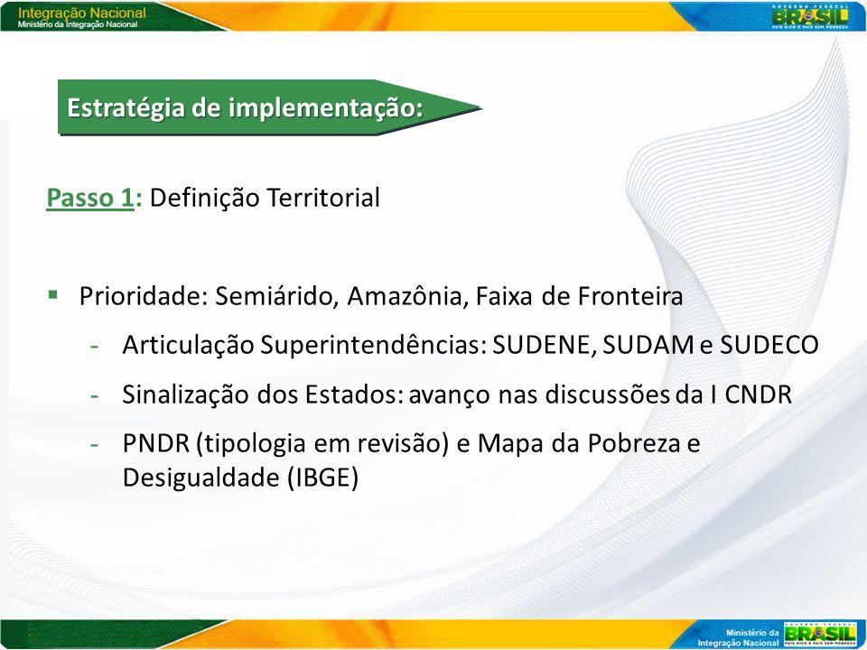 Passo 1: Definição Territorial  Prioridade: Semiárido, Amazônia, Faixa de Fronteira - Articulação Superintendências: SUDENE, SUDAM e SUDECO - Sinaliz
