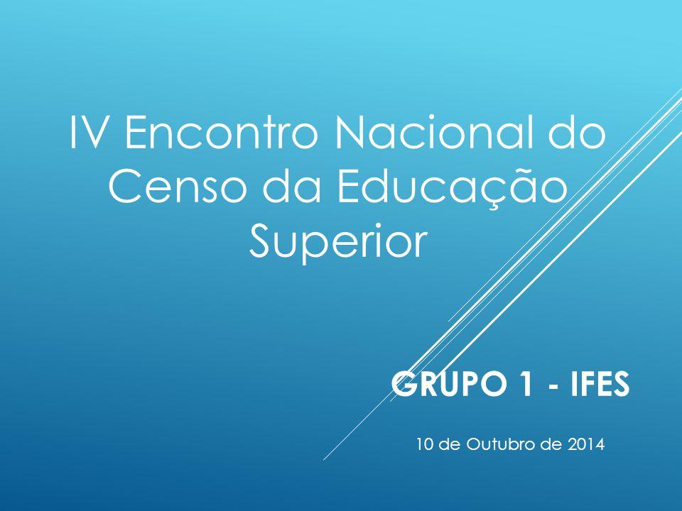 GRUPO 1 - IFES IV Encontro Nacional do Censo da Educação Superior 10 de Outubro de 2014