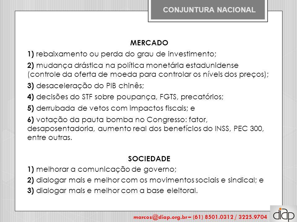 MERCADO 1) rebaixamento ou perda do grau de investimento; 2) mudança drástica na política monetária estadunidense (controle da oferta de moeda para co