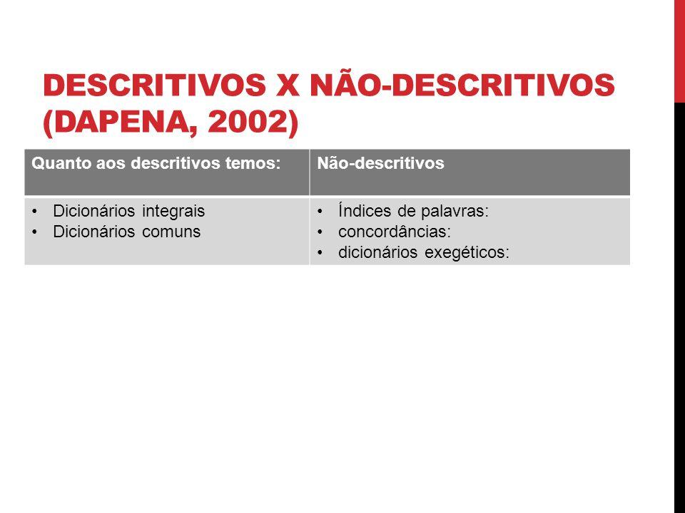 DESCRITIVOS X NÃO-DESCRITIVOS (DAPENA, 2002) Não Quanto aos descritivos temos:Não-descritivos Dicionários integrais Dicionários comuns Índices de pala