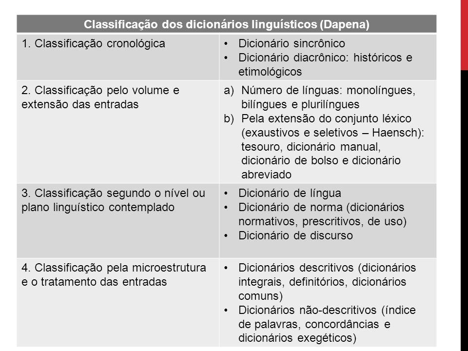 Classificação dos dicionários linguísticos (Dapena) 1. Classificação cronológicaDicionário sincrônico Dicionário diacrônico: históricos e etimológicos