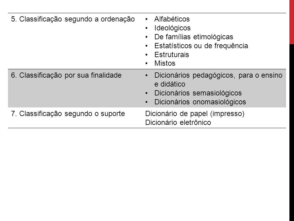 5. Classificação segundo a ordenaçãoAlfabéticos Ideológicos De famílias etimológicas Estatísticos ou de frequência Estruturais Mistos 6. Classificação