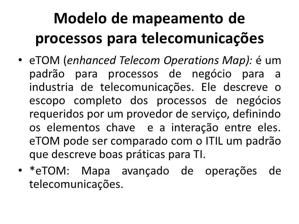 Modelo de mapeamento de processos para telecomunicações eTOM (enhanced Telecom Operations Map): é um padrão para processos de negócio para a industria de telecomunicações.