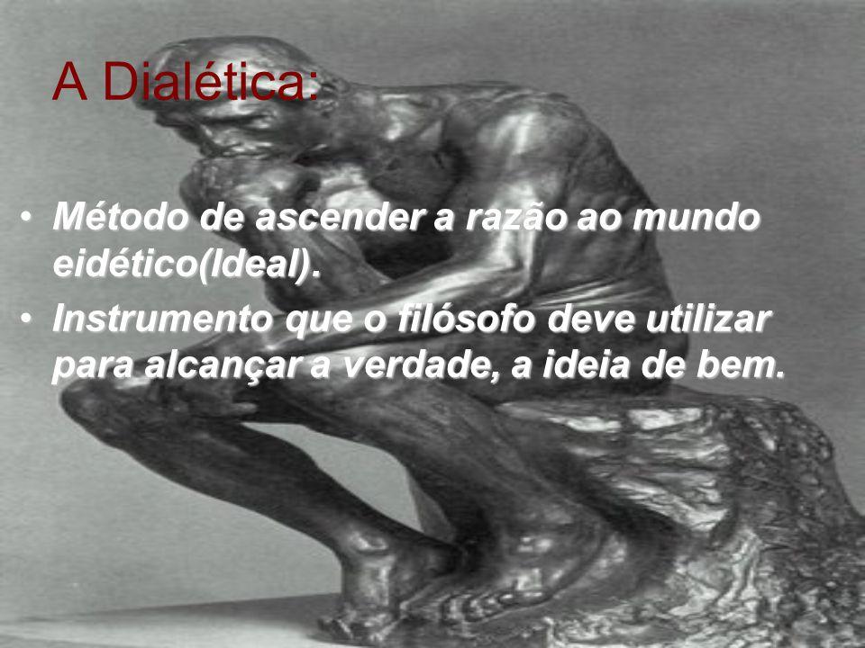 A Dialética: Método de ascender a razão ao mundo eidético(Ideal).Método de ascender a razão ao mundo eidético(Ideal). Instrumento que o filósofo deve