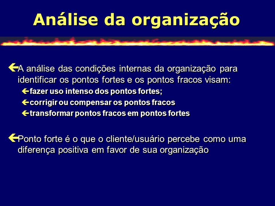Análise do ambiente ç Conhecer o ambiente em que a organização atua é fundamental para detectar as ameaças e oportunidades. 1. Clientes/usuários 2. Fo