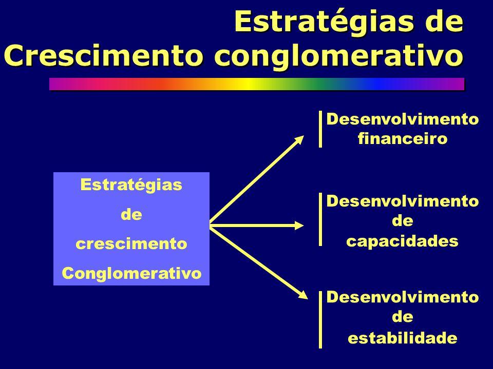 Estratégias de Crescimento integrativo Estratégias de crescimento Integrativo Integração Vertical Integração Horizontal
