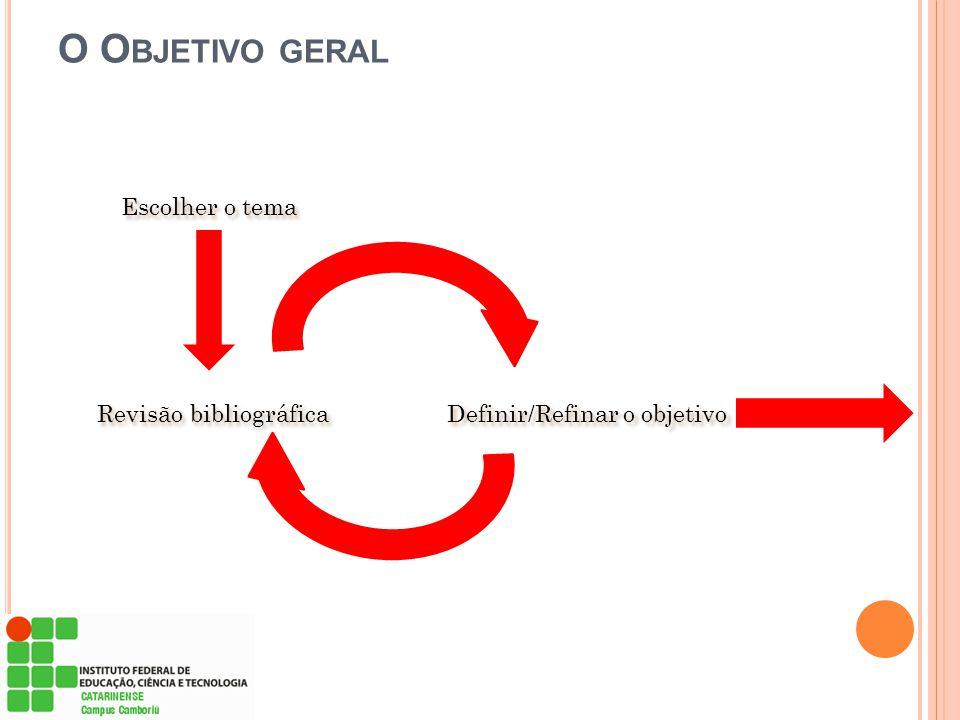 O O BJETIVO GERAL Escolher o tema Revisão bibliográfica Definir/Refinar o objetivo