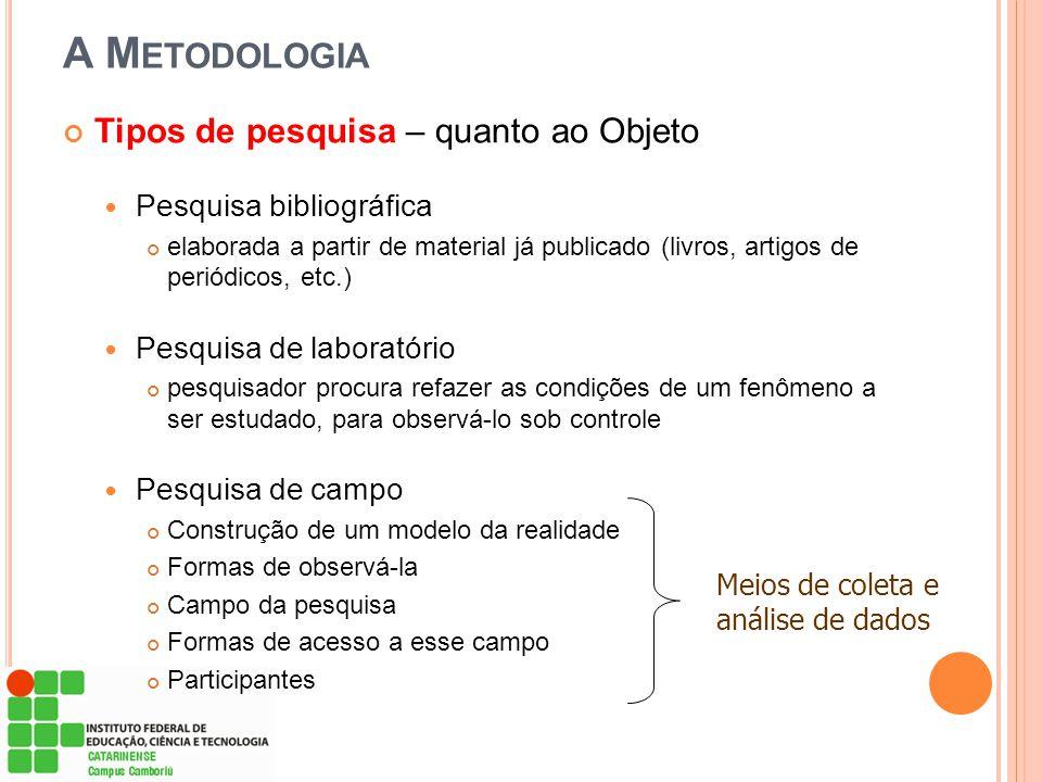 A M ETODOLOGIA Tipos de pesquisa – quanto ao Objeto Pesquisa bibliográfica elaborada a partir de material já publicado (livros, artigos de periódicos,