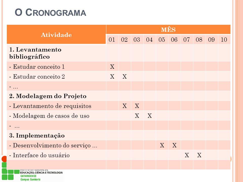 O C RONOGRAMA Atividade MÊS 01020304050607080910 1. Levantamento bibliográfico - Estudar conceito 1X - Estudar conceito 2XX -... 2. Modelagem do Proje