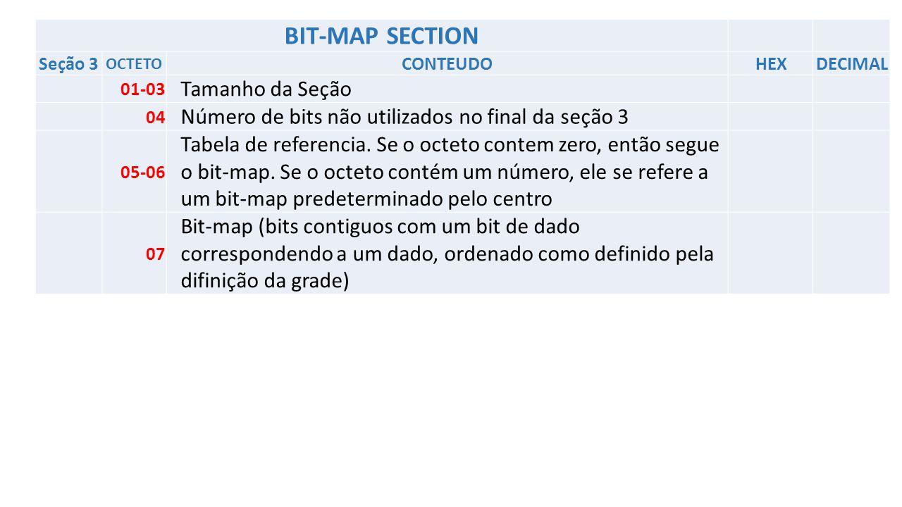 BIT-MAP SECTION Seção 3 OCTETO CONTEUDO HEX DECIMAL 01-03 Tamanho da Seção 04 Número de bits não utilizados no final da seção 3 05-06 Tabela de referencia.