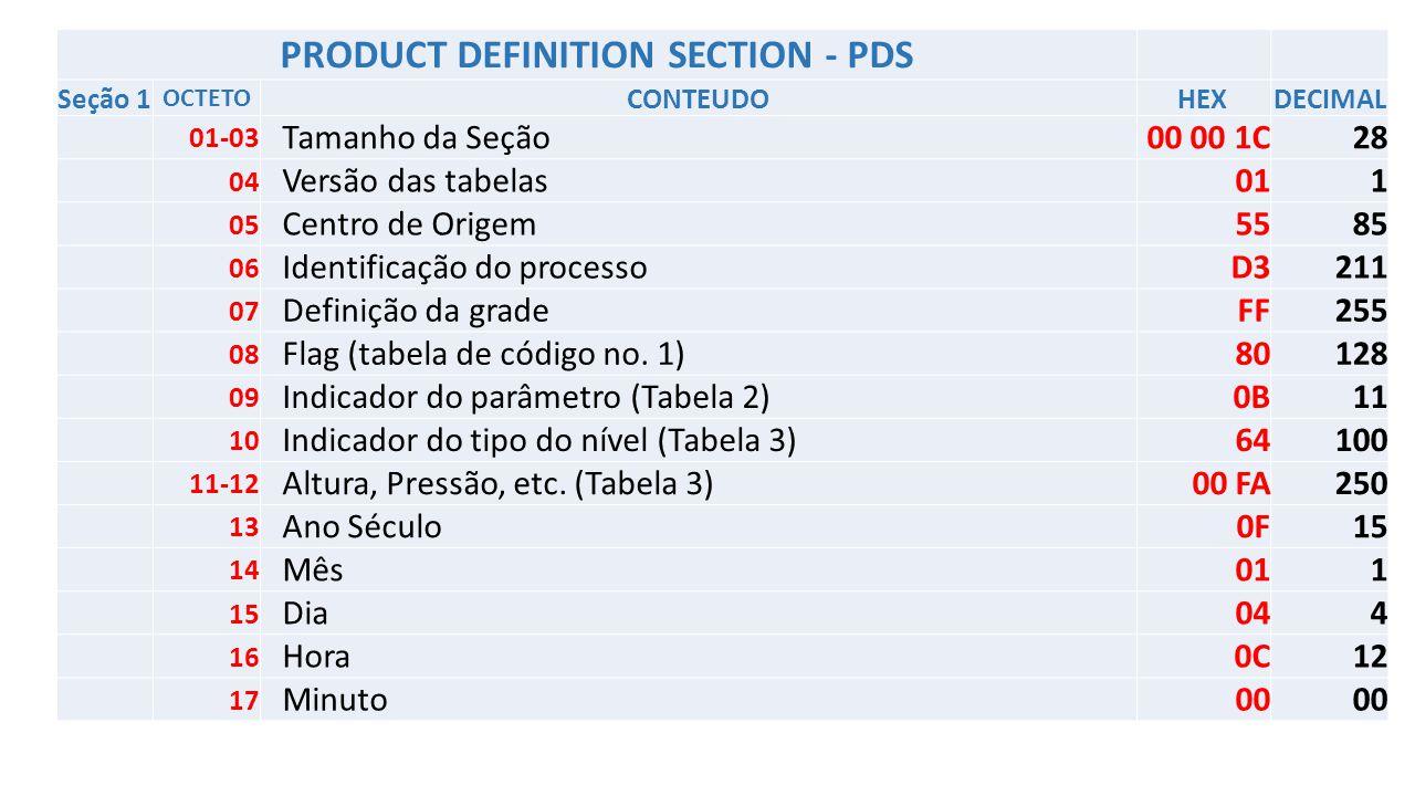 PRODUCT DEFINITION SECTION - PDS Seção 1 OCTETO CONTEUDOHEX DECIMAL 01-03 Tamanho da Seção00 00 1C 28 04 Versão das tabelas01 1 05 Centro de Origem5585 06 Identificação do processoD3211 07 Definição da gradeFF255 08 Flag (tabela de código no.