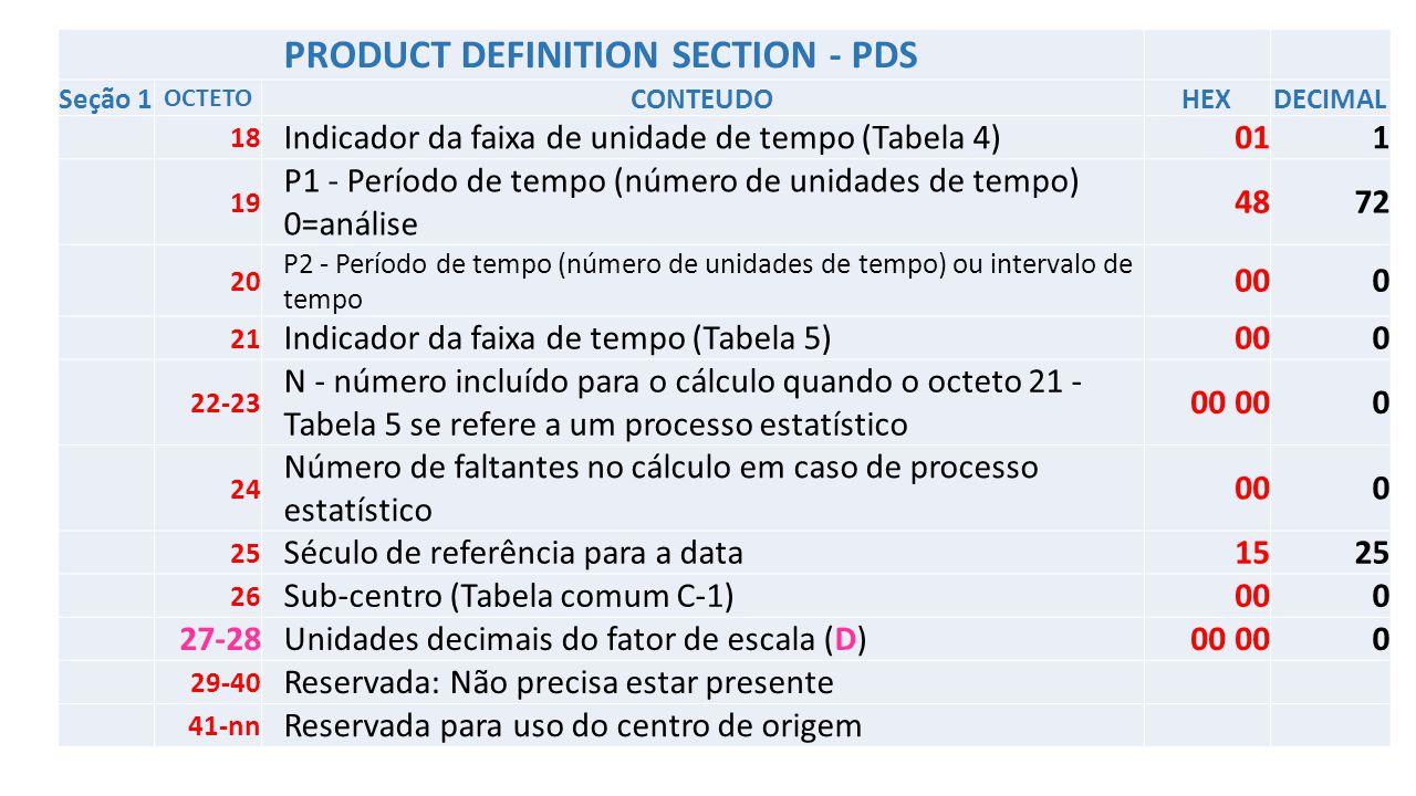 PRODUCT DEFINITION SECTION - PDS Seção 1 OCTETO CONTEUDOHEX DECIMAL 18 Indicador da faixa de unidade de tempo (Tabela 4) 01 1 19 P1 - Período de tempo (número de unidades de tempo) 0=análise 4872 20 P2 - Período de tempo (número de unidades de tempo) ou intervalo de tempo 000 21 Indicador da faixa de tempo (Tabela 5) 000 22-23 N - número incluído para o cálculo quando o octeto 21 - Tabela 5 se refere a um processo estatístico 00 000 24 Número de faltantes no cálculo em caso de processo estatístico 000 25 Século de referência para a data 1525 26 Sub-centro (Tabela comum C-1) 00 0 27-28Unidades decimais do fator de escala (D) 00 00 0 29-40 Reservada: Não precisa estar presente 41-nn Reservada para uso do centro de origem