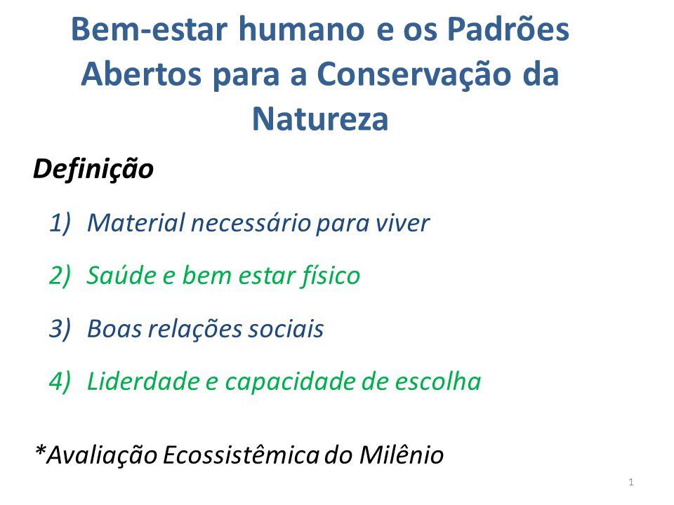 Bem-estar humano e os Padrões Abertos para a Conservação da Natureza Definição 1)Material necessário para viver 2)Saúde e bem estar físico 3)Boas rela