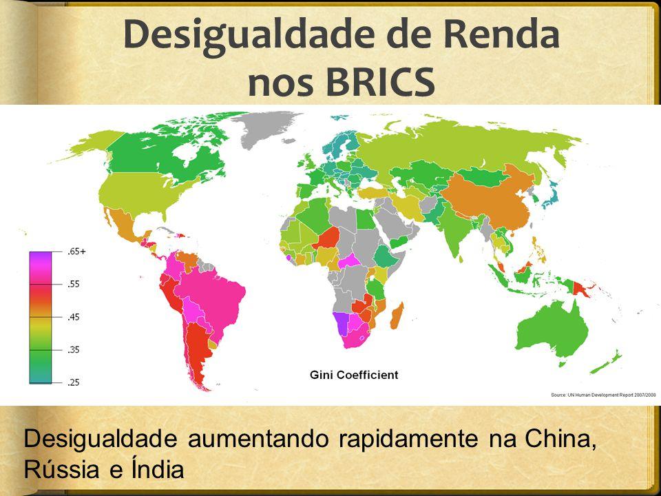 Desigualdade de Renda nos BRICS Desigualdade aumentando rapidamente na China, Rússia e Índia