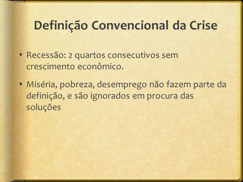 Raízes da crise: Sabedoria Convencional  Falta de liquidez.