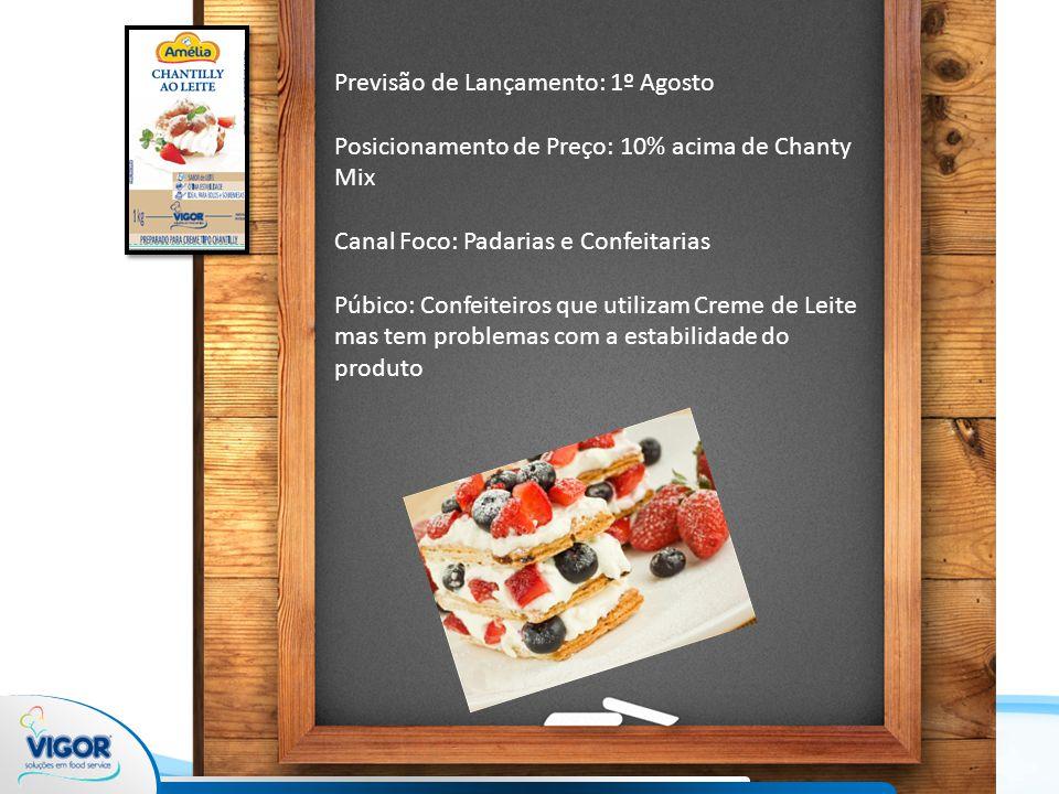 Previsão de Lançamento: 1º Agosto Posicionamento de Preço: 10% acima de Chanty Mix Canal Foco: Padarias e Confeitarias Púbico: Confeiteiros que utiliz
