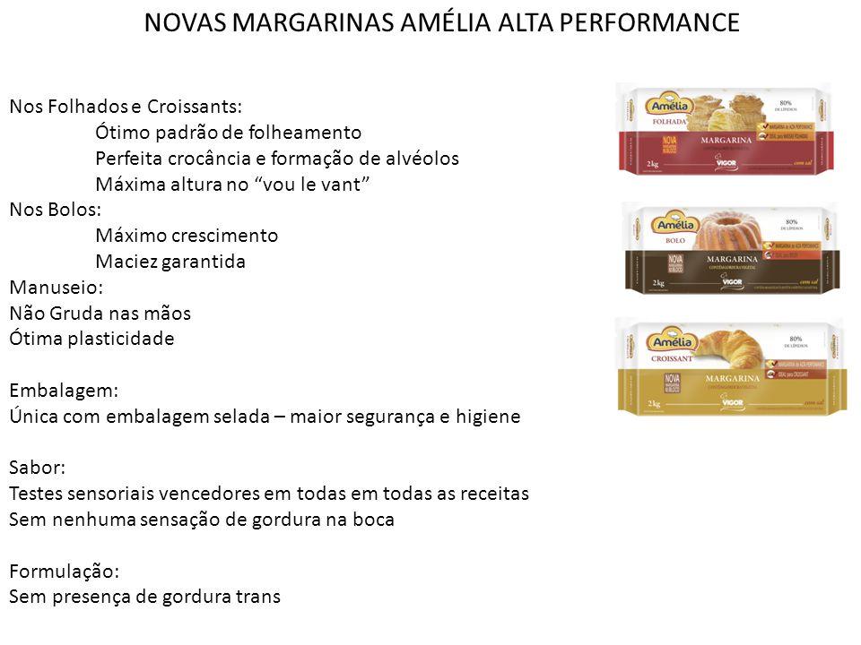NOVAS MARGARINAS AMÉLIA ALTA PERFORMANCE Nos Folhados e Croissants: Ótimo padrão de folheamento Perfeita crocância e formação de alvéolos Máxima altur