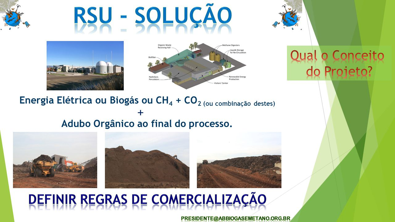 Energia Elétrica ou Biogás ou CH 4 + CO 2 (ou combinação destes) Adubo Orgânico ao final do processo. +