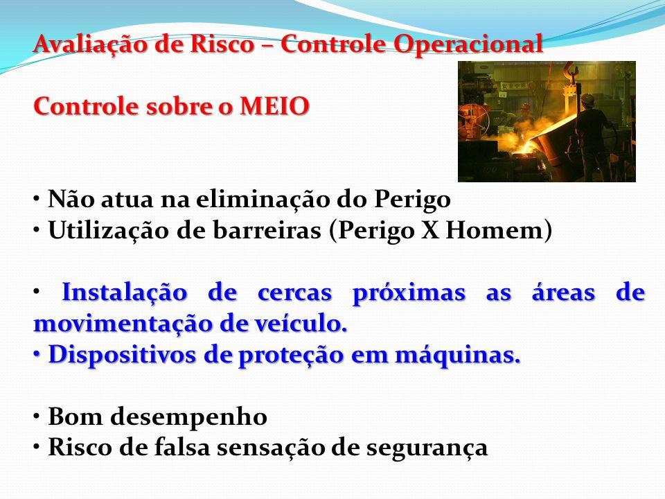 Avaliação de Risco – Controle Operacional Controle sobre as PESSOAS Definição de parâmetros para a forma de pensar e agir dos trabalhadores.