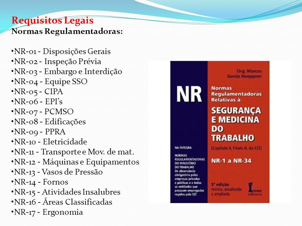 Requisitos Legais Normas Regulamentadoras: NR-18 - Amb.