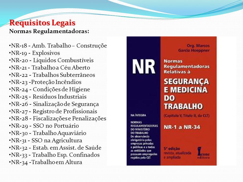 Requisitos Legais - NR-06 O que é EPI.