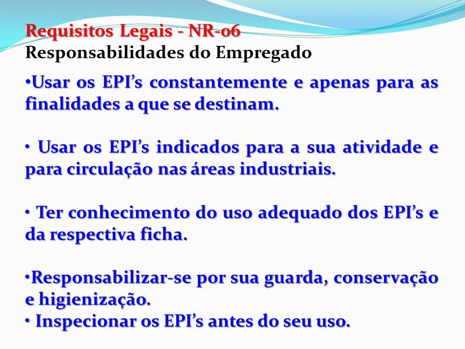 Requisitos Legais - NR-06 Responsabilidades da Empresa Fornecer aos funcionários EPI's adequados, aprovados e certificados pelo MTE.