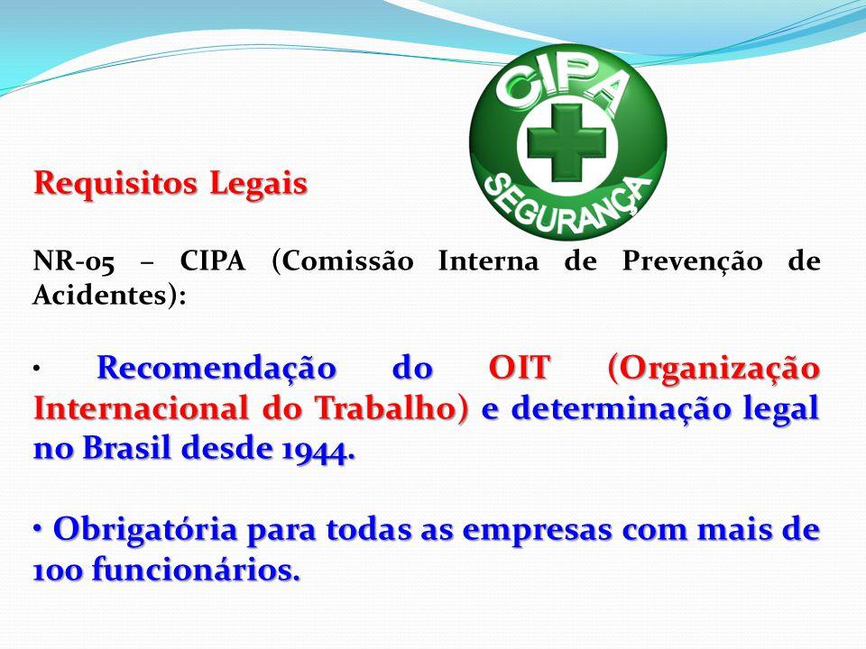 Requisitos Legais NR-05 – CIPA (Comissão Interna de Prevenção de Acidentes): Constituição da CIPA: Convocação de Candidatos.