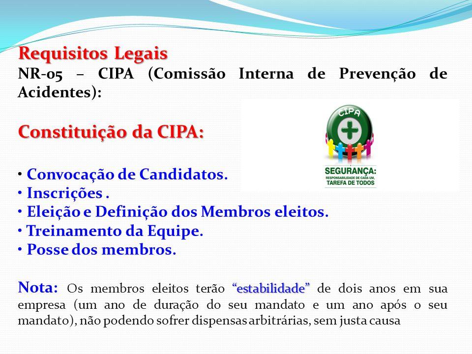 Requisitos Legais Papel da CIPA: Auxilia na identificação dos riscos e na elaboração do mapa de riscos da empresa.