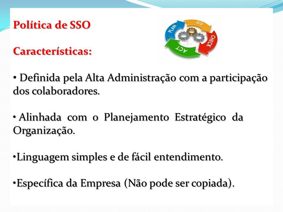 Política de SSO Não pode faltar: Comprometimento com a melhoria contínua.