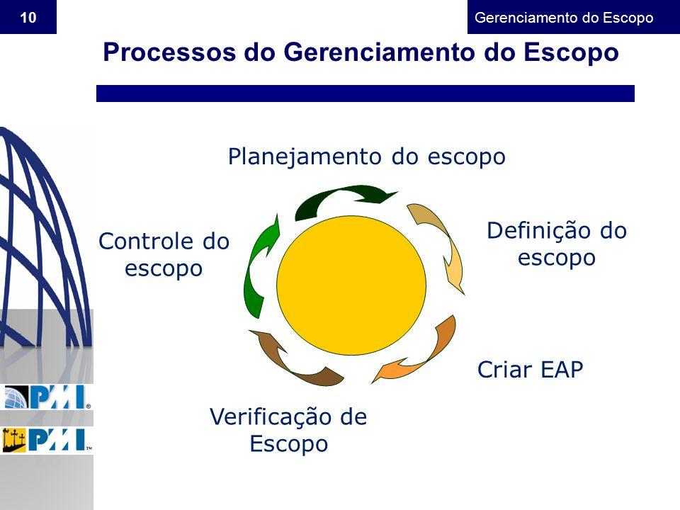 Gerenciamento do Escopo 10 Processos do Gerenciamento do Escopo Planejamento do escopo Definição do escopo Criar EAP Verificação de Escopo Controle do